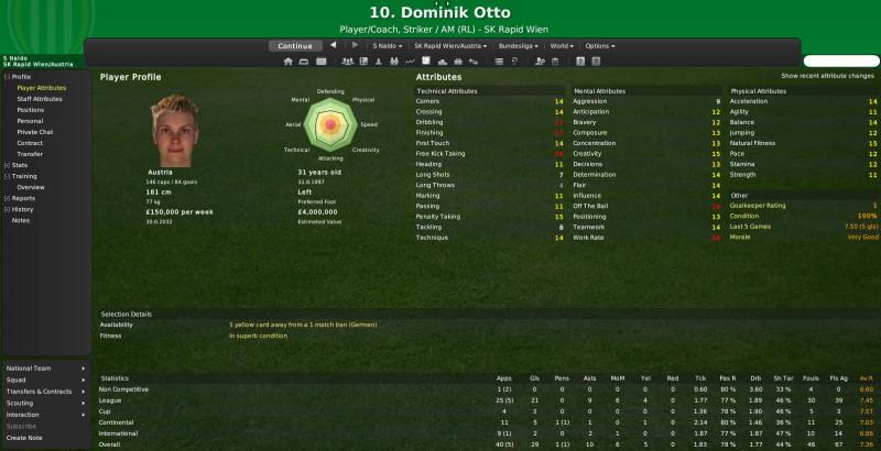Dominik Otto - a hero of times past