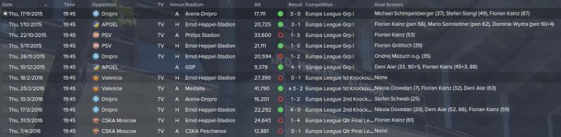 Europa games